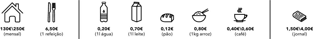 Guia de preços