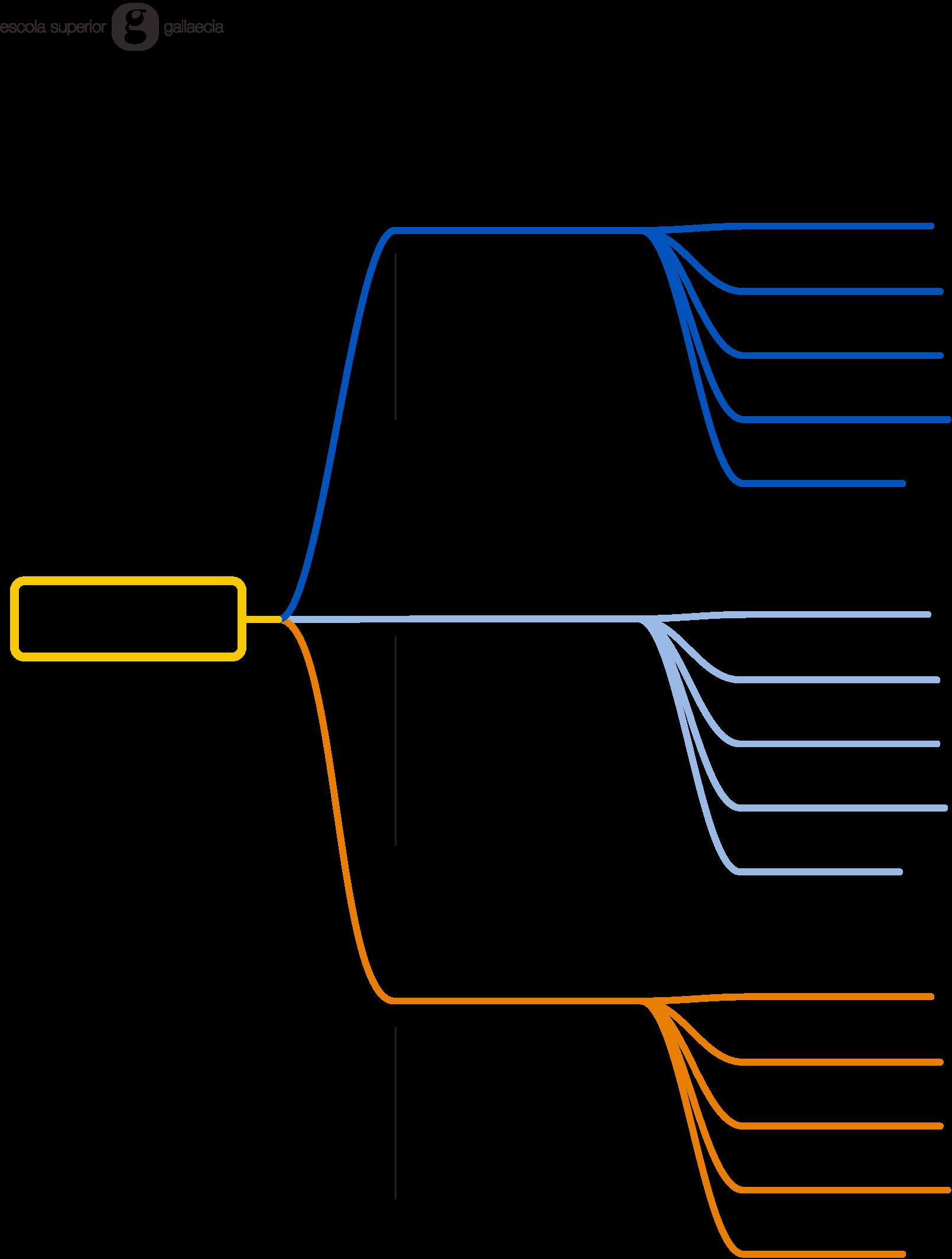 Linhas de Investigação do Ci-ESG
